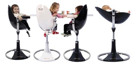 Bloom Fresco Highchair On Becoming New Parents Is An Exciting And Emotional  Time So Many