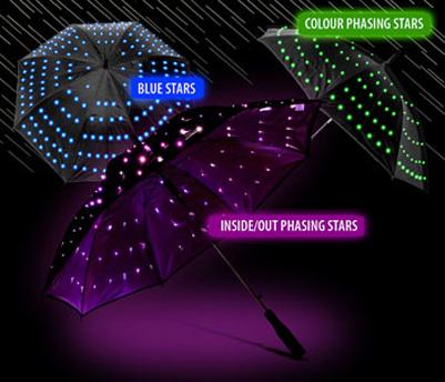 Umbrella Basics - Lighting Essentials - a Place for Photographers